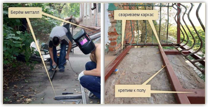 Как поднять пол на балконе - 4 способа с пошаговыми инструкц.