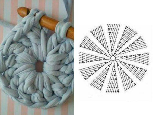 Pervyj-ryad-600x450 Как сделать ковёр своими руками: история развития ремесла, материалы для изготовления и мастер-класс