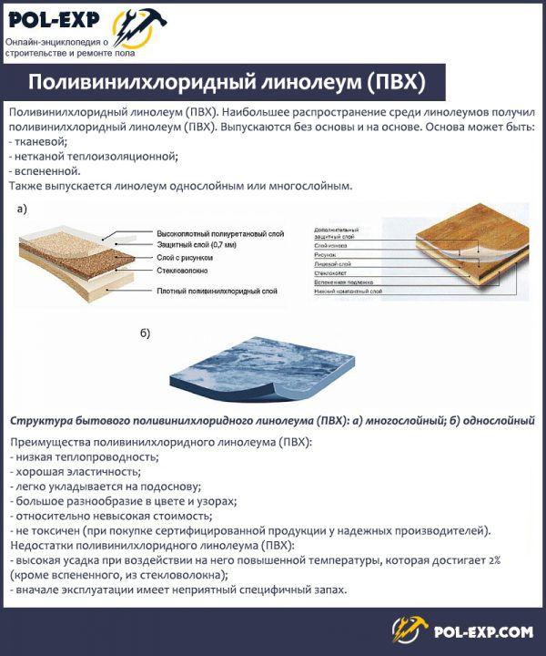 Поливинилхлоридный линолеум (ПВХ)