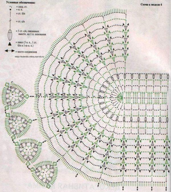 Shema-ovalnogo-kovrika-600x672 Как сделать ковёр своими руками: история развития ремесла, материалы для изготовления и мастер-класс