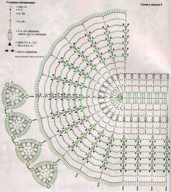 Схема овального коврика