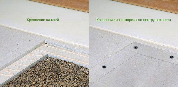 Виды крепления плит покрытия сухой стяжки пола