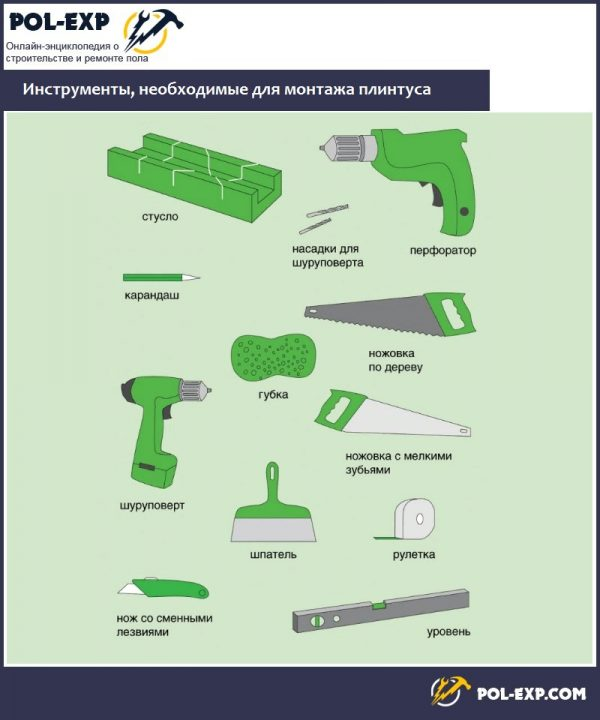 Инструменты, необходимые для монтажа плинтуса