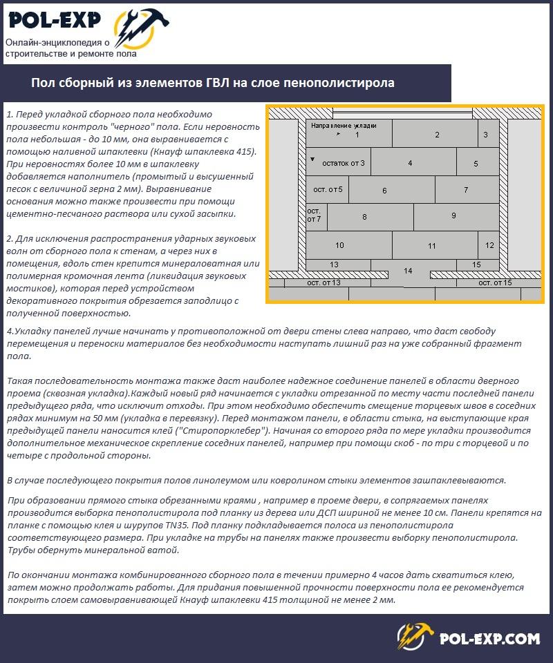 Пол сборный из элементов ГВЛ на слое пенополистирола