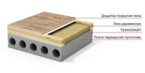 Полы из сухой шпунтованной или обрезной доски по лагам на бетонном перекрытии