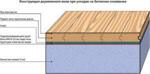 Пол из массивной доски по бетонному основанию