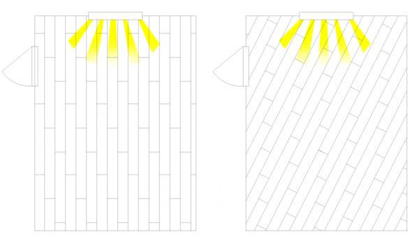 Симметричная укладка ламината. Смещение в 1/3 длины панели