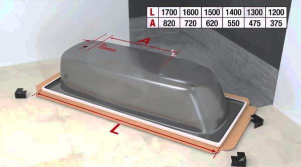 Перевернутая ванна