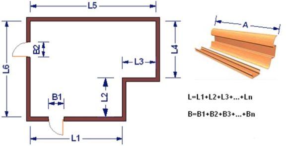 Длина плинтуса равна периметру помещения