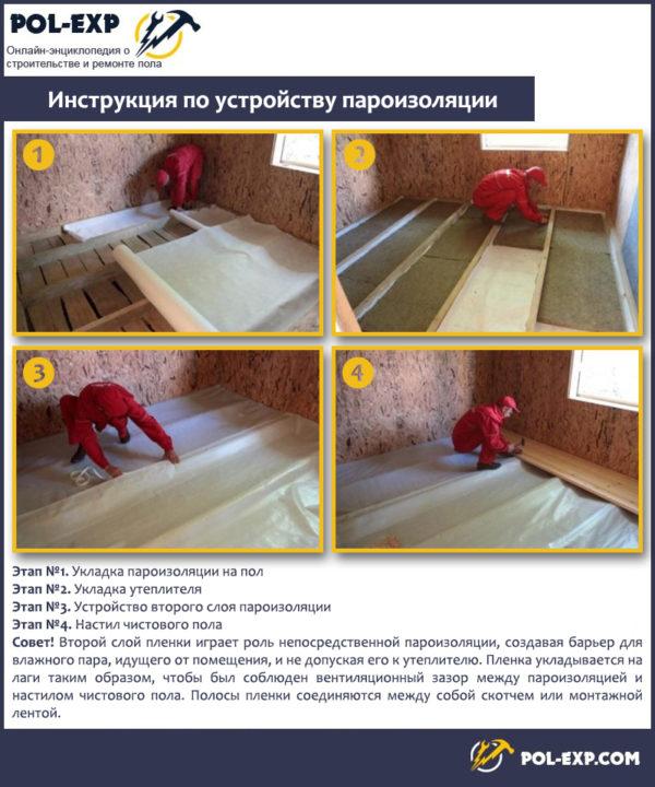 Инструкция по устройству пароизоляции