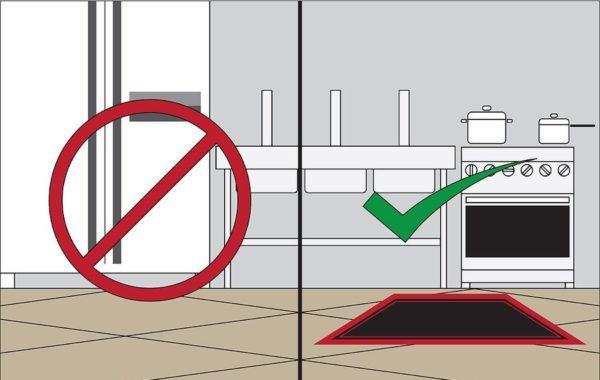 Не кладите мрамор в комнатах, предназначенных для готовки и употребления пищи