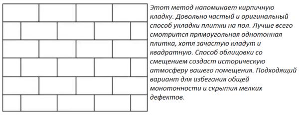 Способ укладки плитки со смещением (вразбежку)
