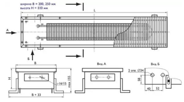 Внутрипольные конвекторы КВЕ высотой 110 мм