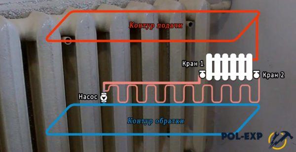 Место установки циркуляционного насоса