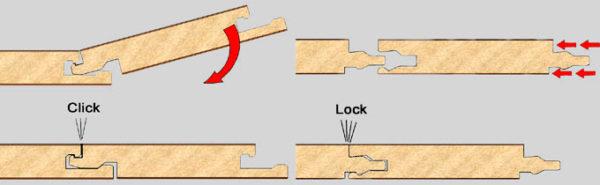Замки для соединения ламината