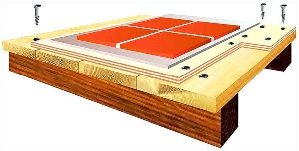 Принцип укладки плитки на деревянное основание
