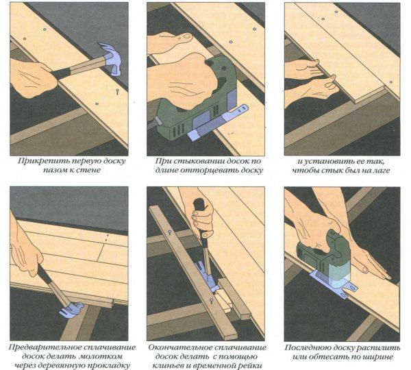 Инструкция по креплению дощатого настила