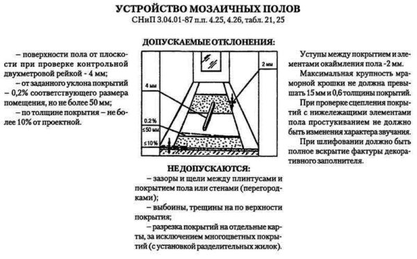 Требования СНиП по устройству мозаичного пола