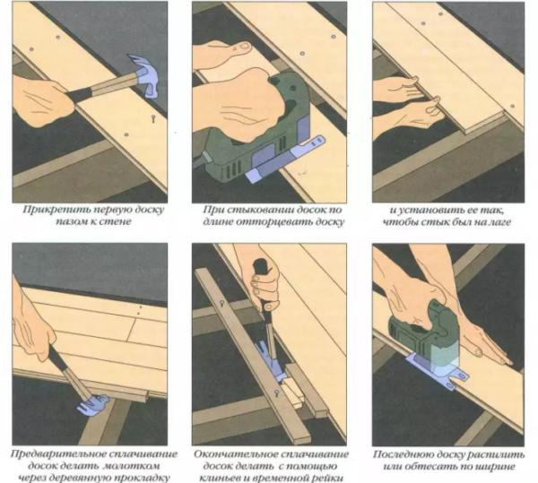 Технология укладки доски по лагам