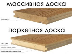 Подобный материал является качественным напольным покрытием, изготовленным из натуральной древесины