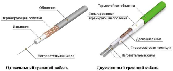 Резистивные кабели
