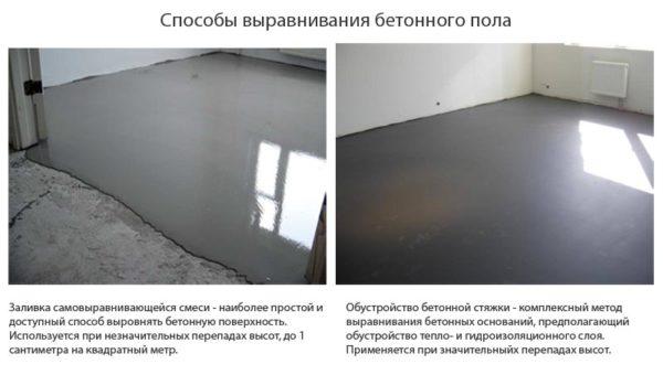 Способы выравнивания бетонного пола
