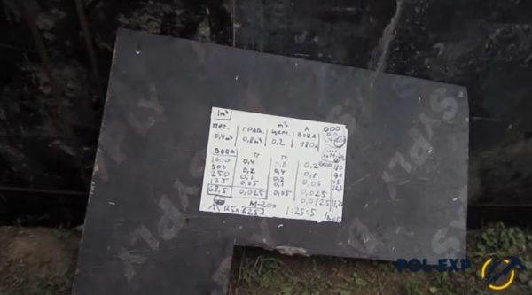 Пример пропорций для приготовления бетона