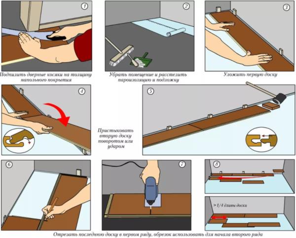 Процесс укладки ламината