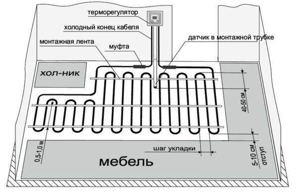 Пример укладки электрического теплого пола на кухне