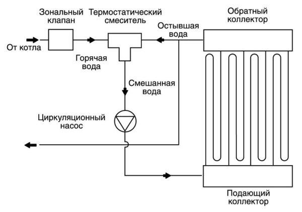Схема подключения системы отопления с теплым водяным полом