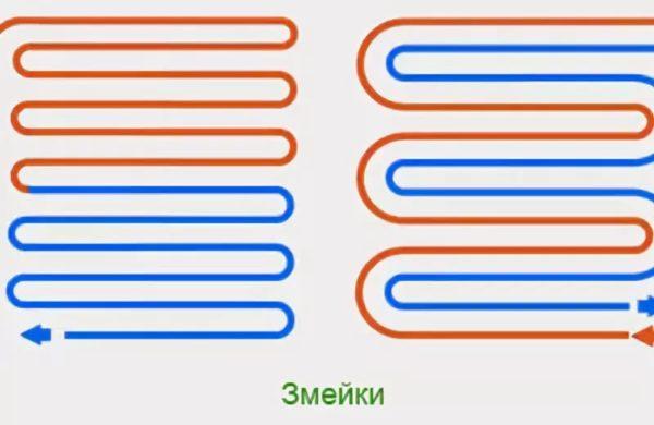 Метод «змейка»