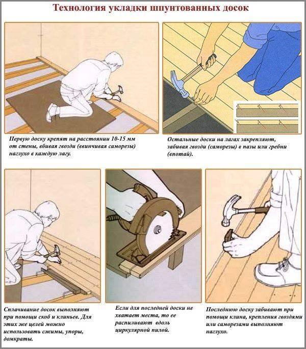 Краткая инструкция по крепления доски