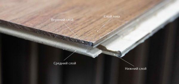 Слои ламели с защитным лаковым покрытием
