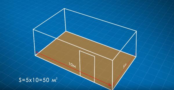 Вычисление площади пола