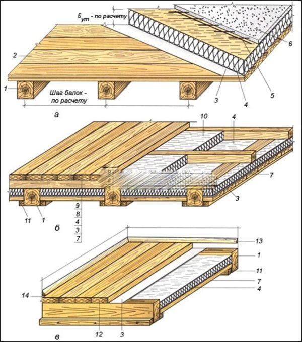 Один из принципов создания деревянных полов в домах изготовленных из бруса