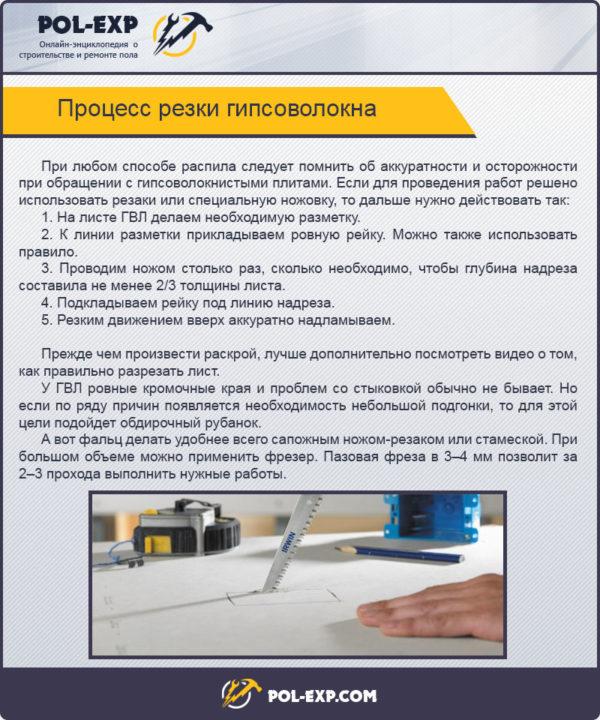 Процесс резки гипсоволокна