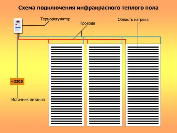 Схема подключения ИК теплого пола