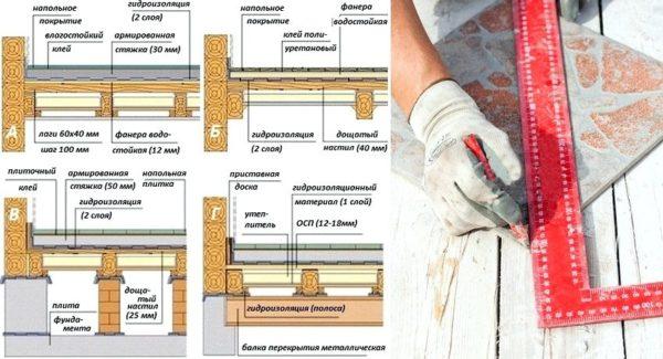 Конструктивные варианты устройства полов с керамической плиткой в деревянных домах: А, Б — устройство пола над межэтажными перекрытиями; В, Г — конструкция полов на первом этаже