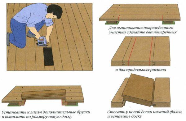 Ремонт поврежденного участка деревянного основания