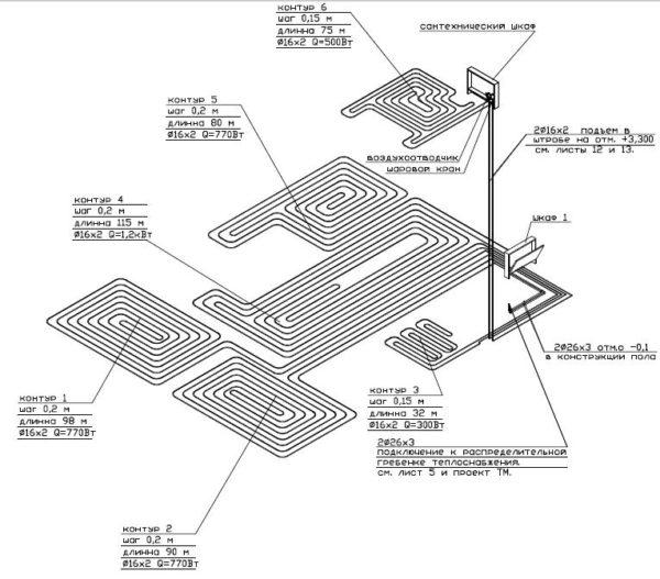 Расчеты основных параметров для контуров разной длины
