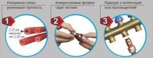 Преимущества специально разработанных для теплого пола труб очевидны