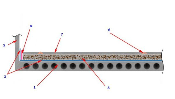 Схема обычной стяжки с керамзитом