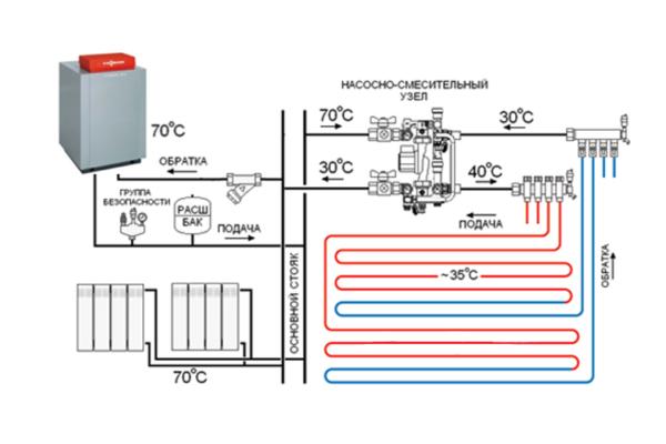 Подключение водяного теплого пола от смесительного узла