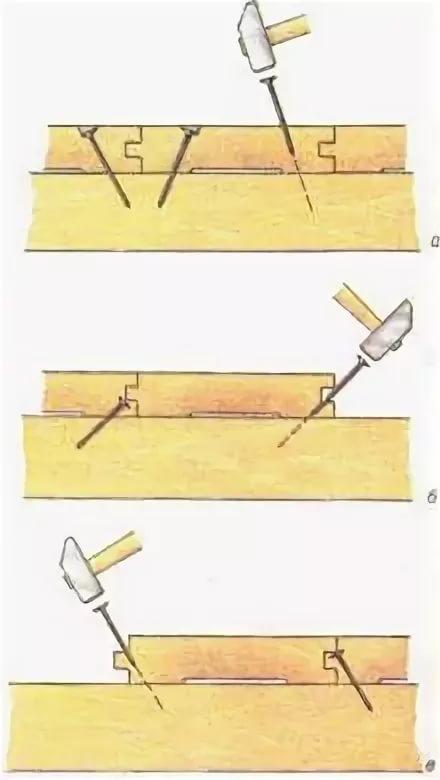 Варианты расположения крепежа