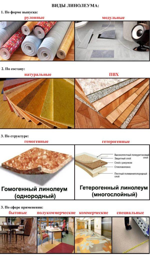 Категории материала