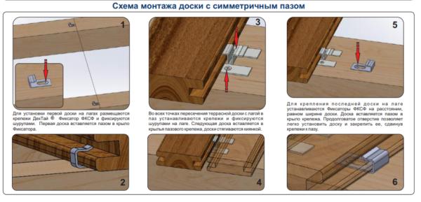 Схема монтажа доски с симметричным пазом