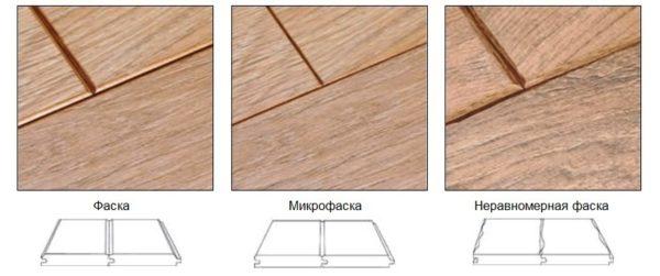 Размеры фасок ламината