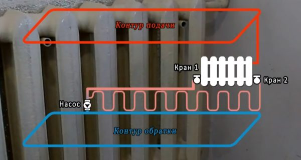 Схема подключения теплого пола к действующей отопительной системе
