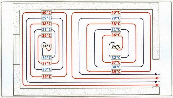 Оптимальные значения температуры теплоносителя в системе теплого водяного пола