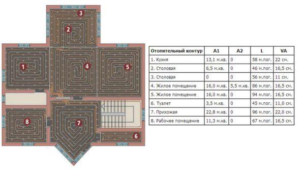 Длина нагревательного контура просчитывается отдельно для каждого помещения